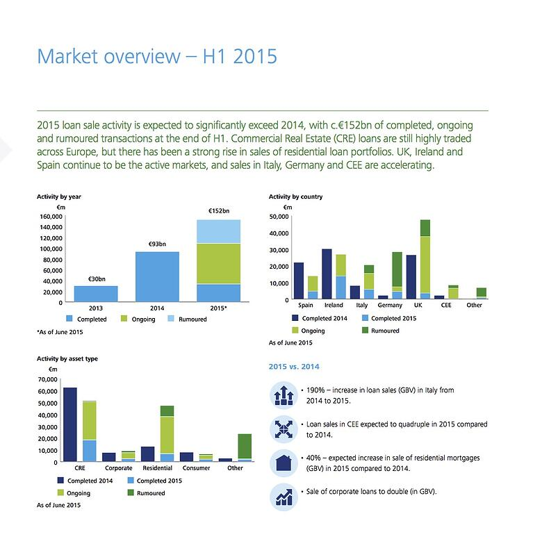 deloitte-uk-deleveraging-europe-page-3.jpg